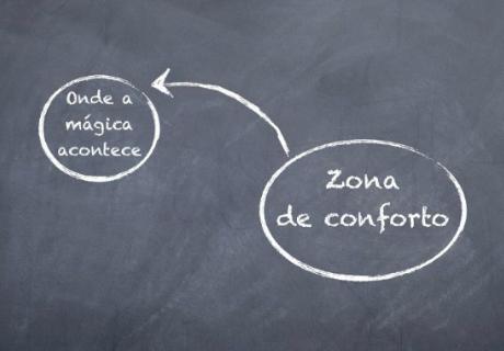 Saia Da Sua Zona De Conforto E Potencie A Sua Vida